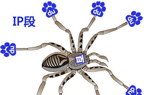常见百度蜘蛛IP段含义解释