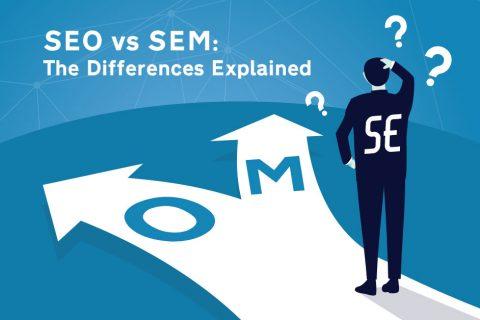 beplay在线客服SEO应该如何和百度竞价有效结合起来?