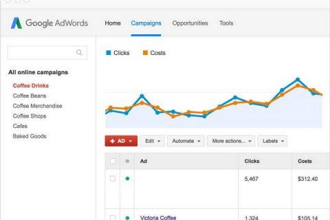 beplay在线客服外贸beplay手机端如何使用Google AdWords分析关键字竞争力?