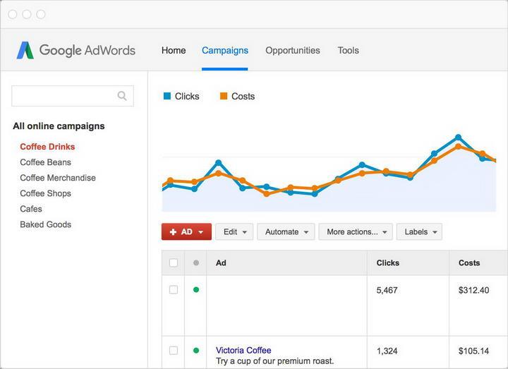 泰州外贸网站如何使用Google AdWords分析关键字竞争力?