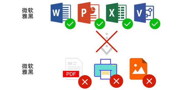 泰州企业网站遇到字体版权侵权问题怎么办?